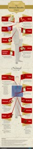 nawaab-infographic